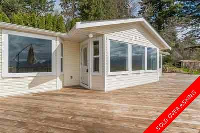 Chilliwack E Young-Yale House for sale:  2 bedroom 1,100 sq.ft. (Listed 2017-04-14)